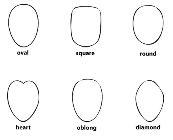 Number Names Worksheets a shape with 10 sides : Simple Hack To Find Your Face Shape & The Right Hairstyle ...